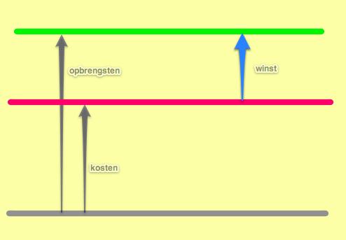 basic economie-1
